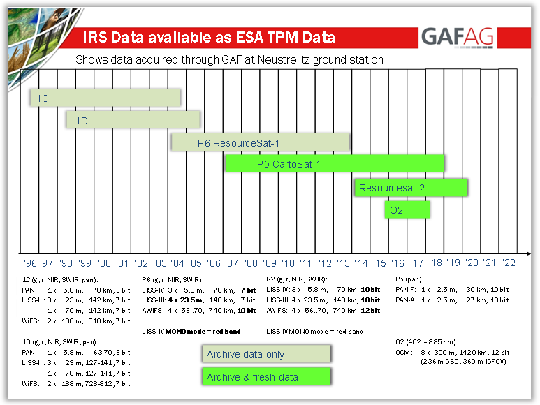 GAF AG - IRS data now available free of charge to scientific users